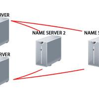 Как называть серверы в системе электронной почты под управлением Microsoft Exchange Server 2010?